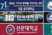 천안·아산지역 2020학년도 수시모집 마감...예능전공 '강세'